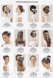 11 Stirnspitzen